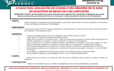 AYUDAS PARA ADQUISICION DE VIVIENDA PARA MENORES DE 35 AÑOS